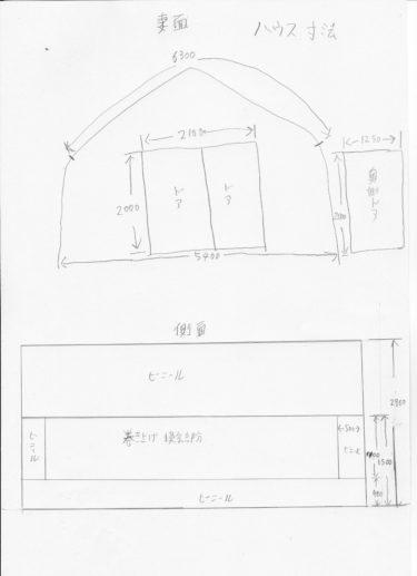2020年1月24日(金)の作業記録 (収穫作業メイン、玉ねぎ追肥、鈴木さん畑のハウス寸法を確認)