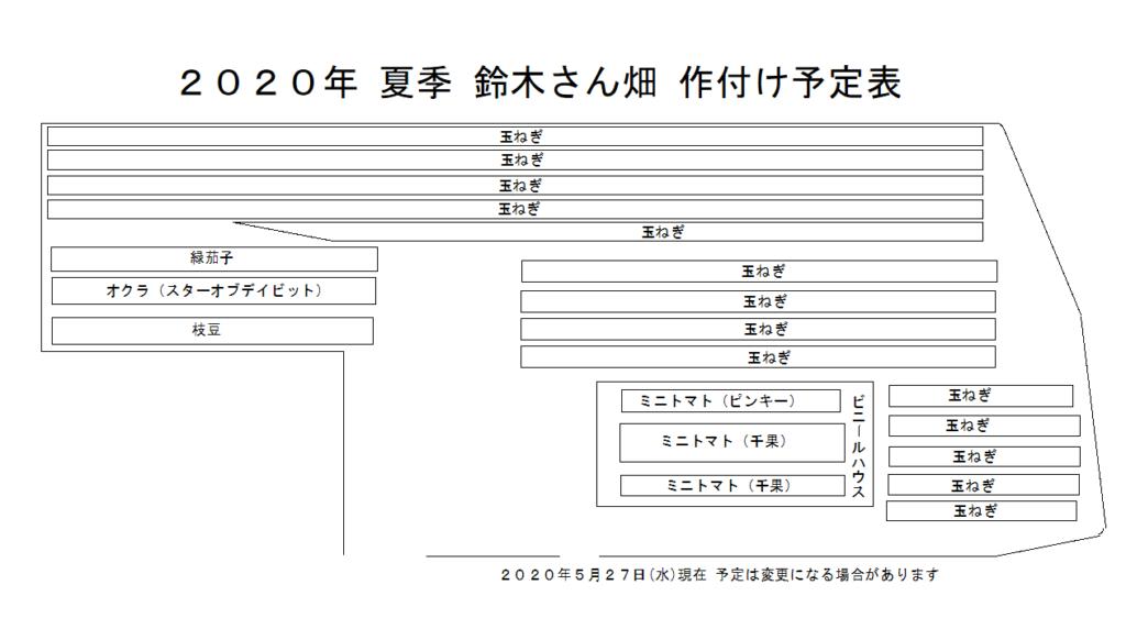 鈴木さん畑 2020年夏季 作付け予定図