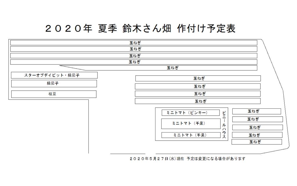 鈴木さん畑 2020年夏季 作付け予定図 2020年6月13日(土)更新