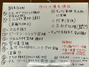 2020年6月5日(金)の作業記録 (斉藤さん畑のマルチ張り、畑ミーティング、作付け予定図更新)