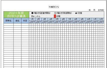 2021年1月12日(火)の作業記録 (斉藤さん畑の上の畑のほうれん草に不織布のベタ掛け作業、PM時間帯は室内で休憩所の部材注文作業と去年夏期の植え付け等の確認作業を行いました)